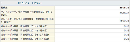 IIJmio+Nexus7(2013)LTEモデルの組み合わせで丸1ヶ月使ってみた通信量は?