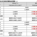 【新サービス&キャンペーン】U-mobile、フル速度の「LTE使い放題」を2,480円で開始、新規申し込みで最大2,800円がお得に