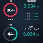 【人柱レポ2】U-mobile「LTE使い放題プラン」を酷使してみた&2日間で3GB使ってみたが速度制限は?