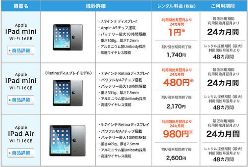 Apple iPadをレンタルで!レンタル料金割り引きキャンペーン:@nifty