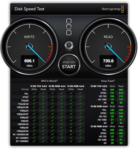 DiskSpeedTest (MacBook Pro)