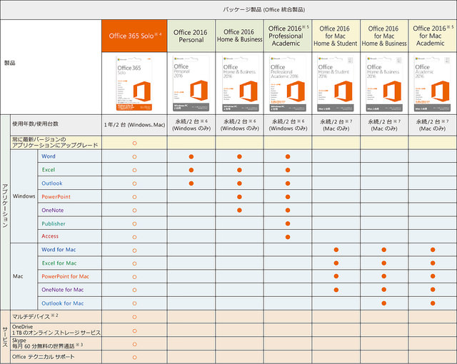 office365_solo_lineup_01