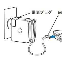 MacBookのバッテリーを長持ちさせる方法&交換方法