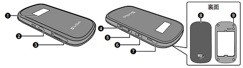 Ultra WiFi SoftBank 007Z の便利&上手な利用方法を考えてみた