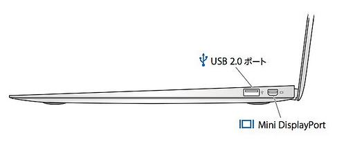 MacBook Air (11-inch, Late 2010) をサードパーティ製のケーブルで外部ディスプレイに接続してみた